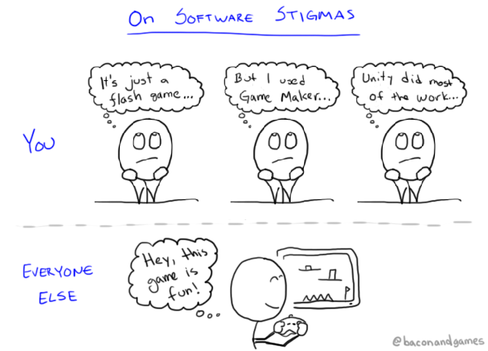 On Software Stigmas