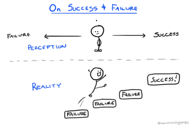 On Success & Failure, in game design and life in general